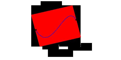 PerpendicularFatLine